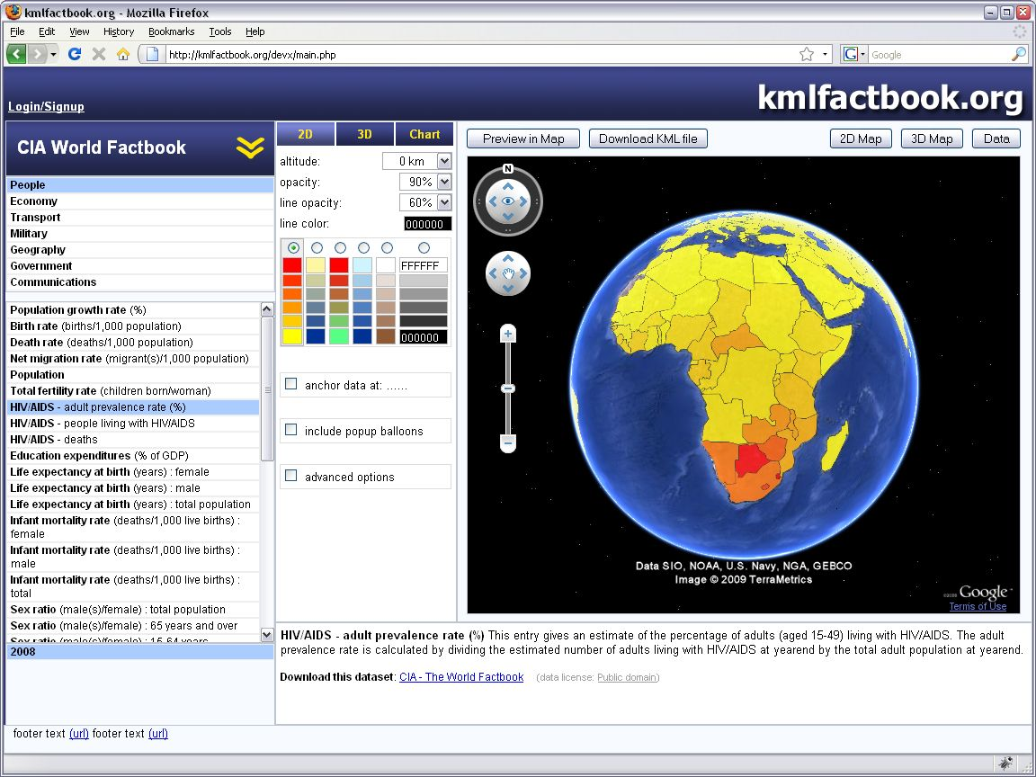 kmlfactbook org : Help & About
